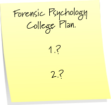 Forensic Psychology what subjects are there in college
